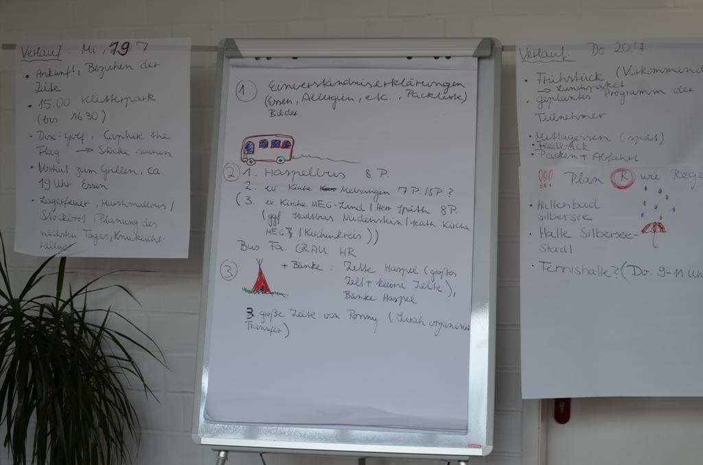 Ergebnisse-Ideenwerkstatt_kl.JPG